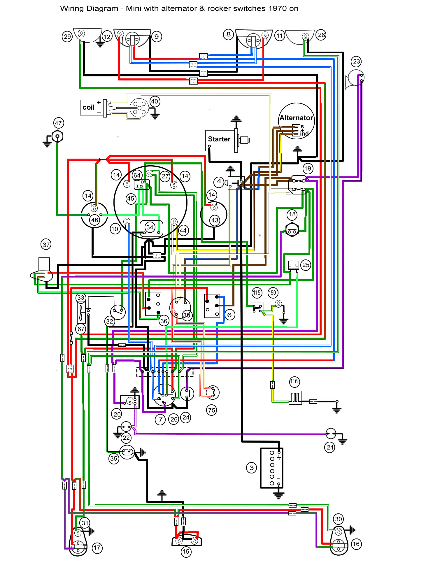 Electrical-ColourWiringDiagram